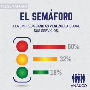 El semaforo sanitas venezuela-01