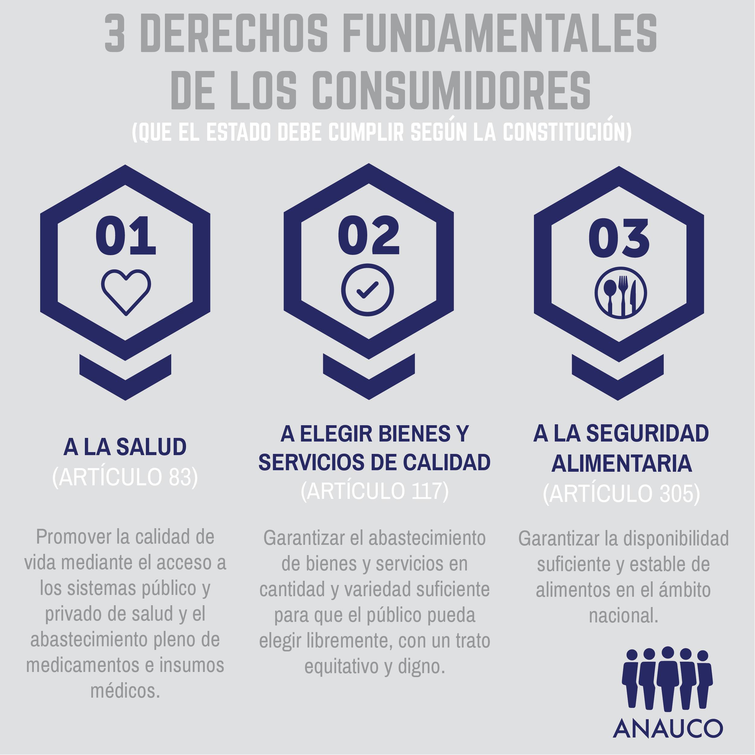 infografia-3-derechos-consumidores-01-2