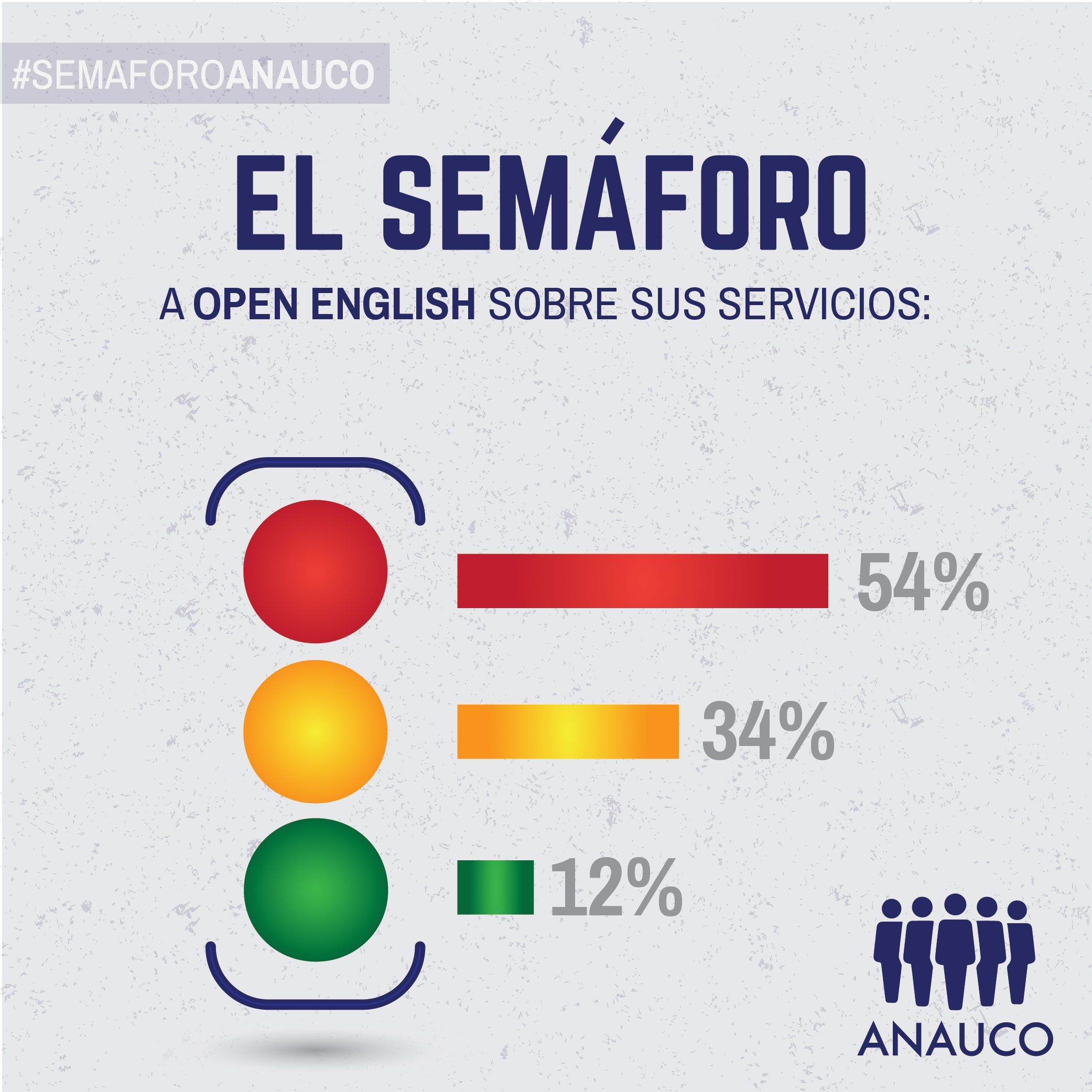 el-semaforo-open-english-01