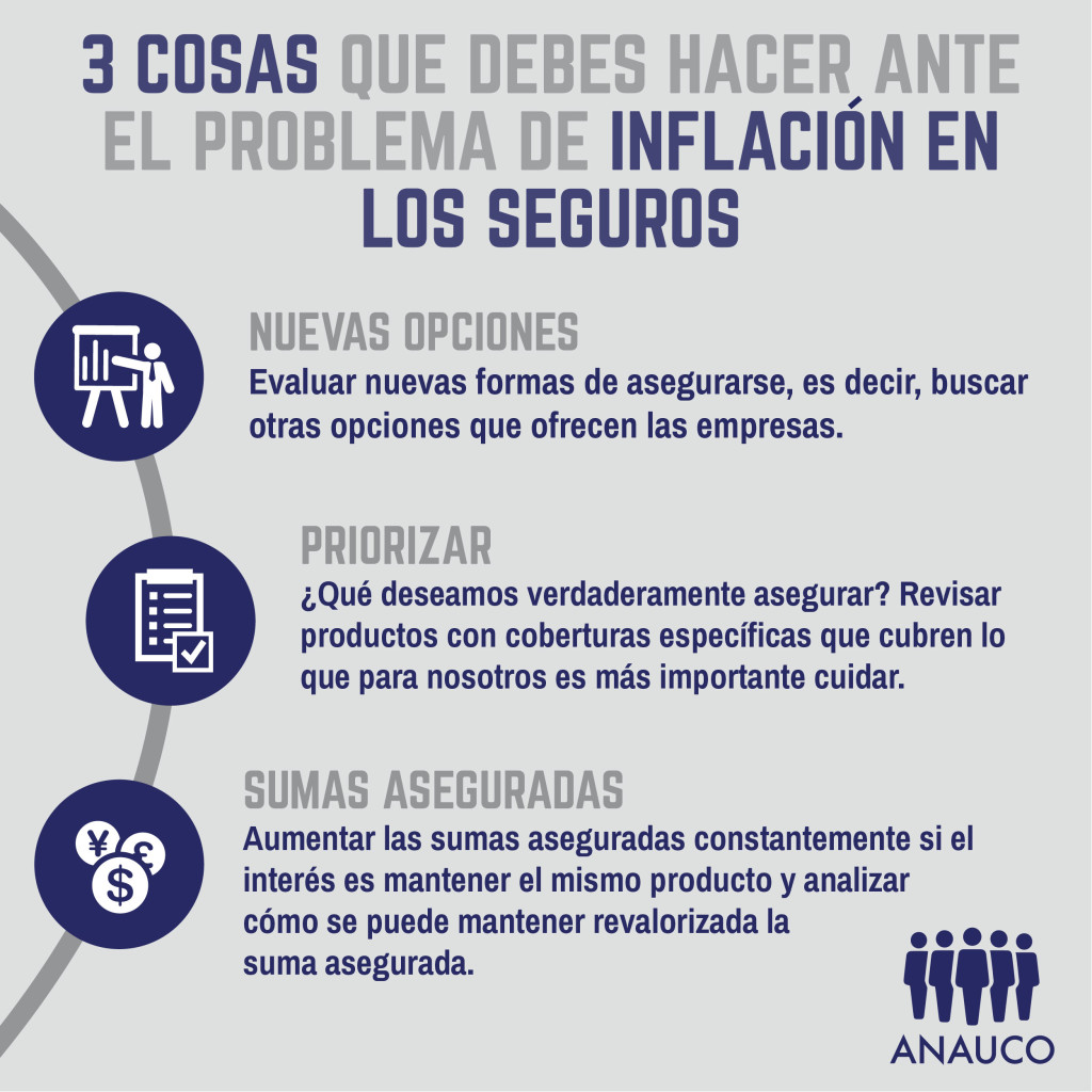 infografia-inflacion-de-seguros-01