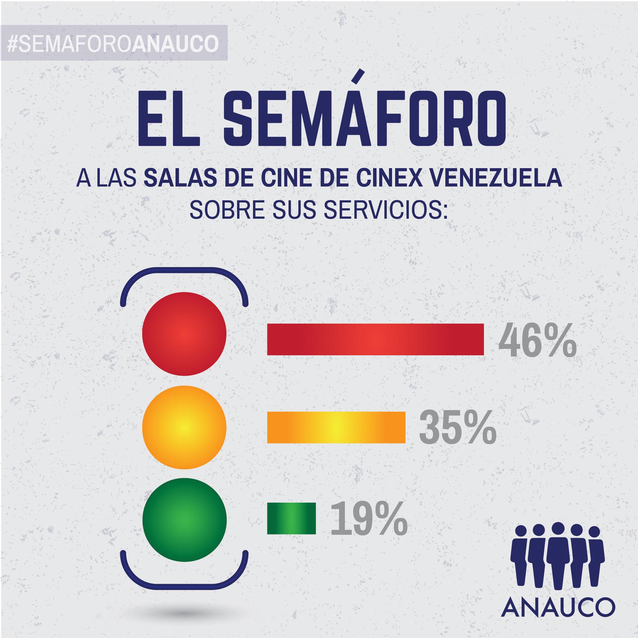 plantilla-el-semaforo-2-cinex-01